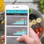 DietSensor Helps You Manage a Healthy Diet