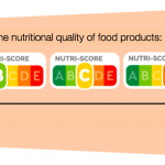 Guide to understanding the Nutri-Score and NOVA Classification