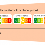 Comprendre le Nutri-Score et la Classification NOVA